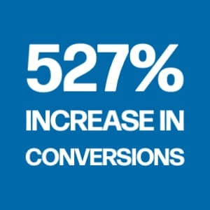 527% increase in conversions